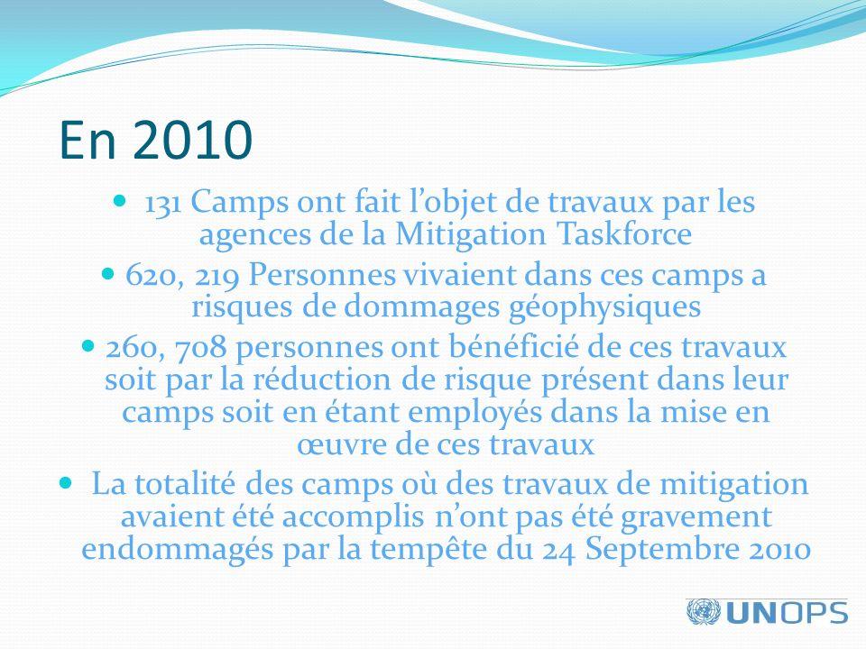 En 2010 131 Camps ont fait l'objet de travaux par les agences de la Mitigation Taskforce.