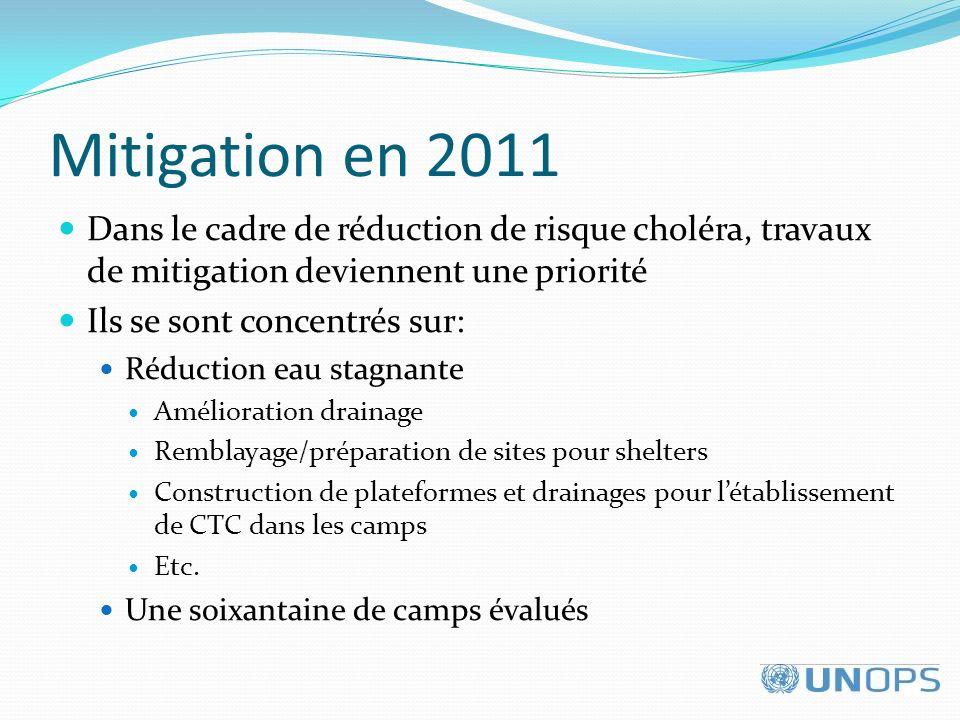 Mitigation en 2011 Dans le cadre de réduction de risque choléra, travaux de mitigation deviennent une priorité.