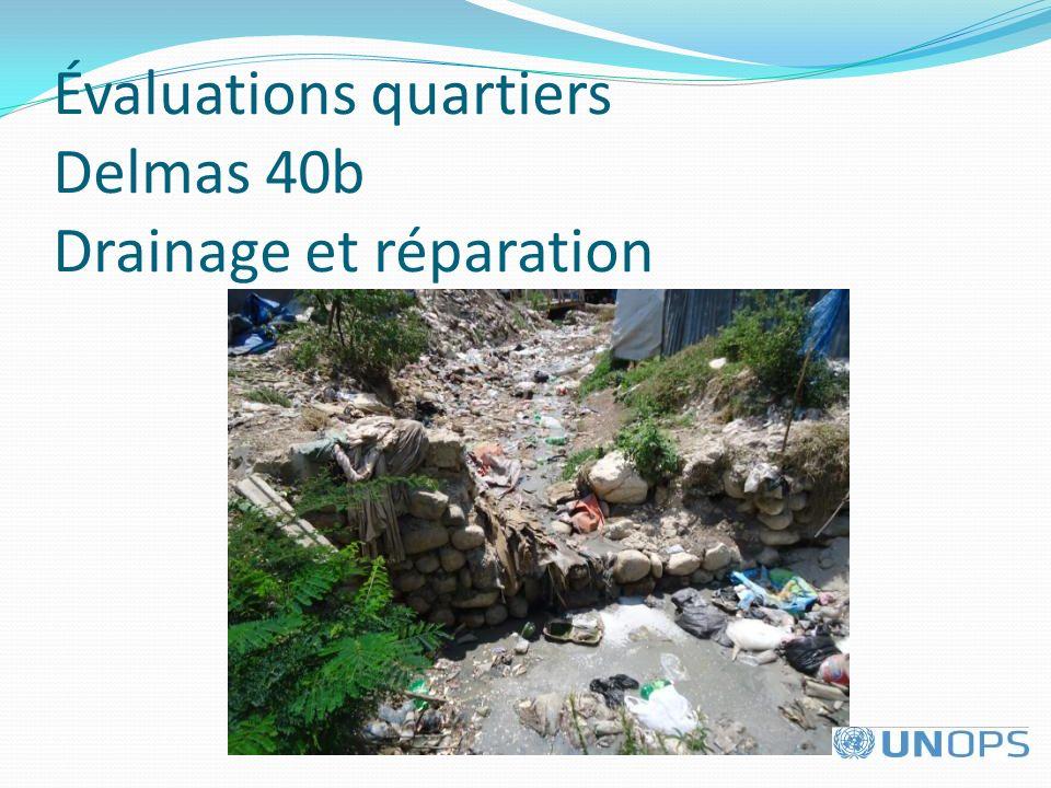 Évaluations quartiers Delmas 40b Drainage et réparation