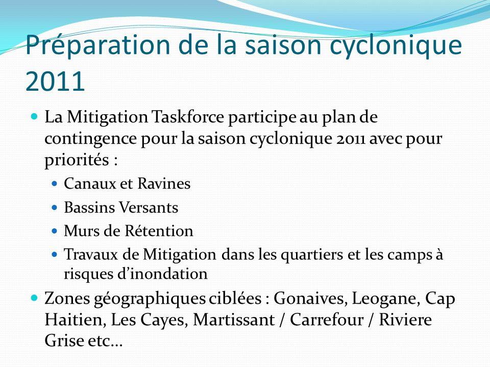 Préparation de la saison cyclonique 2011