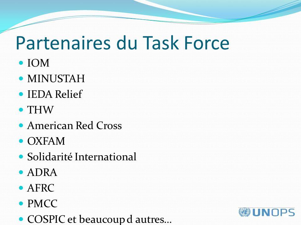 Partenaires du Task Force