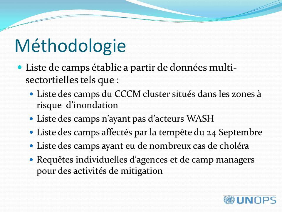 Méthodologie Liste de camps établie a partir de données multi-sectortielles tels que :