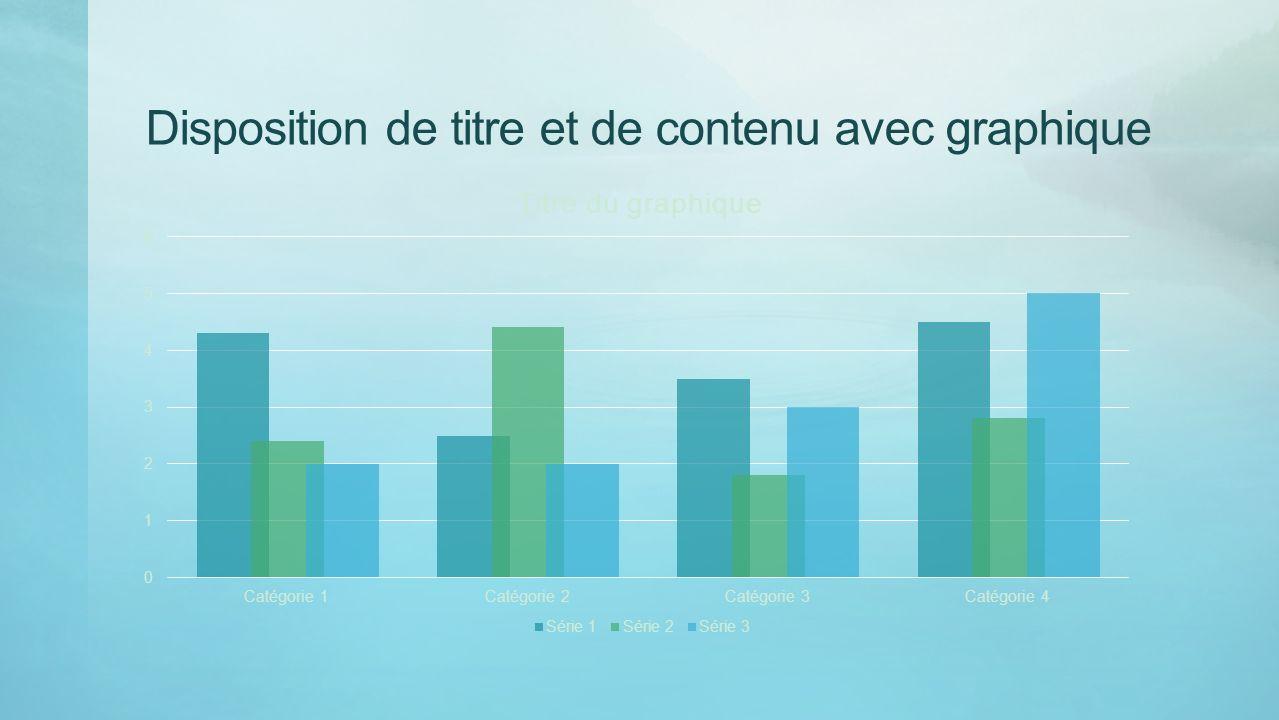 Disposition de titre et de contenu avec graphique