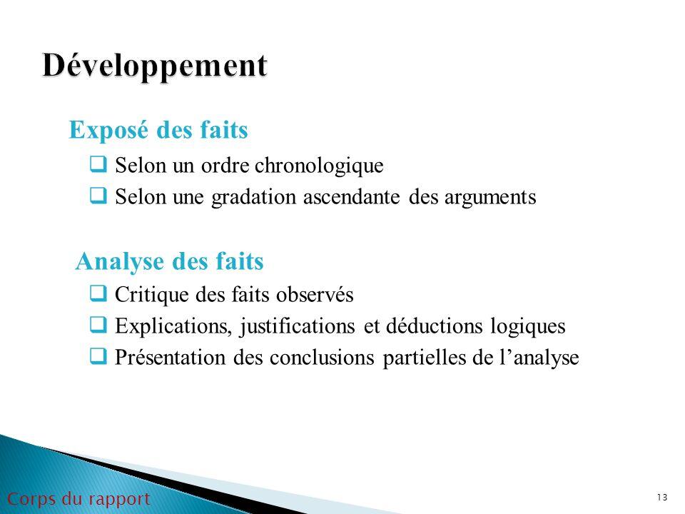 Développement Exposé des faits Analyse des faits