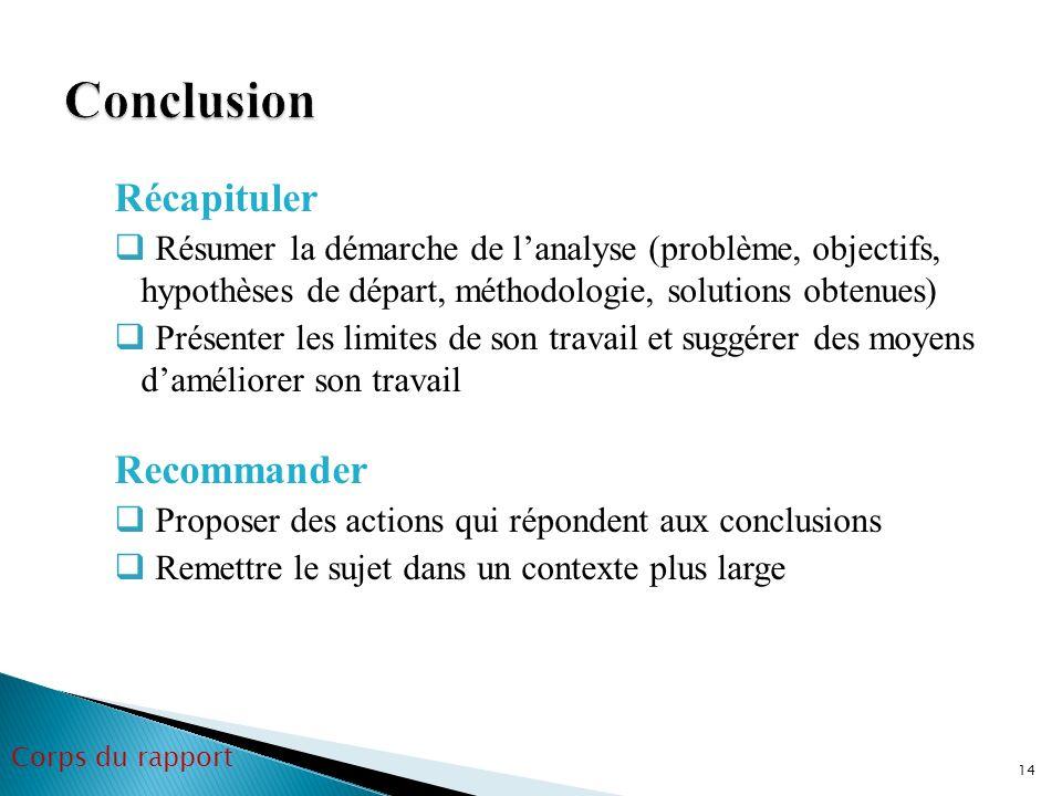 Conclusion Récapituler Recommander