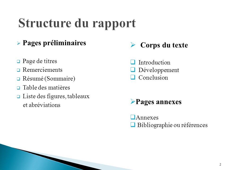 Structure du rapport Pages préliminaires Corps du texte Pages annexes