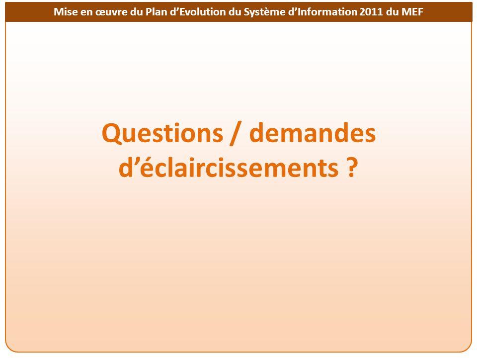 Questions / demandes d'éclaircissements