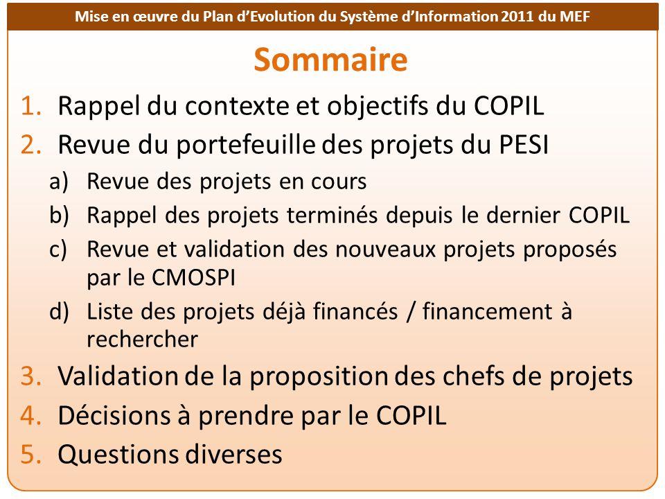 Sommaire Rappel du contexte et objectifs du COPIL