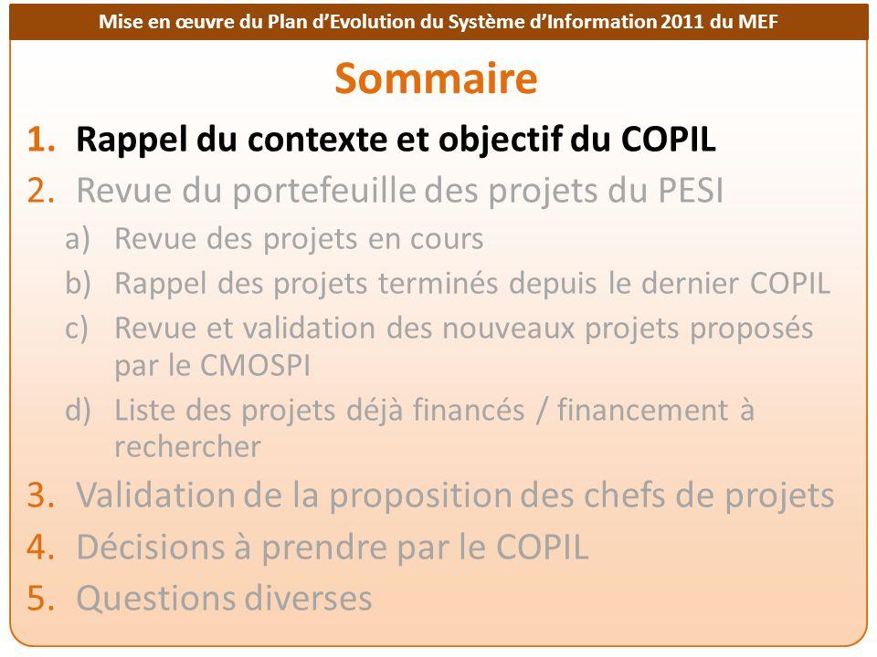 Sommaire Rappel du contexte et objectif du COPIL