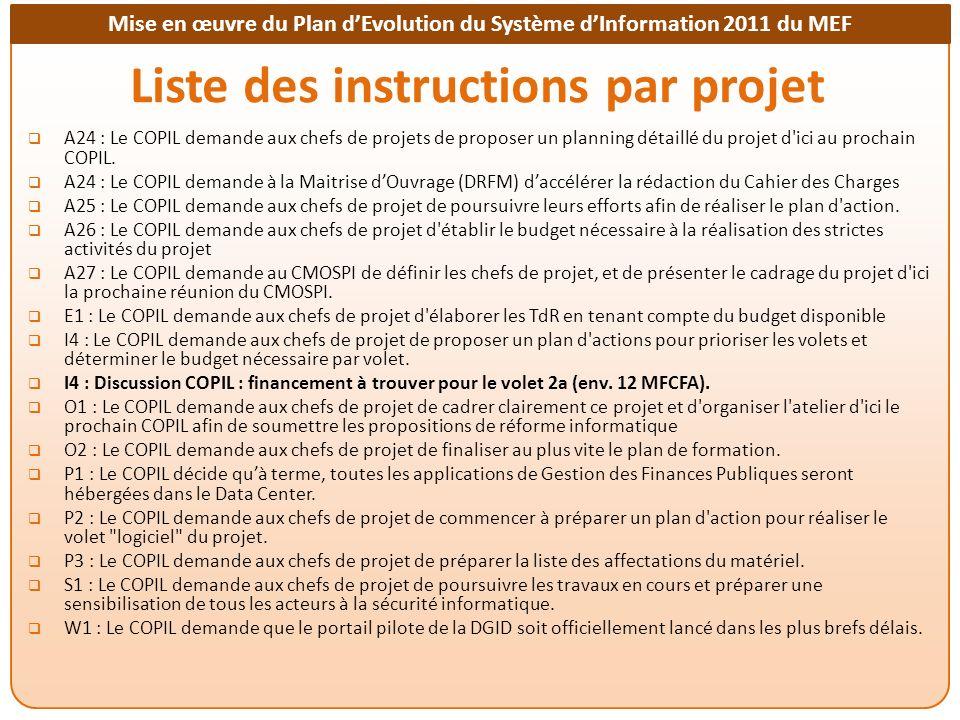 Liste des instructions par projet