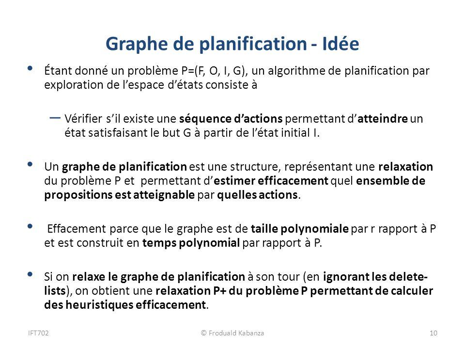 Graphe de planification - Idée