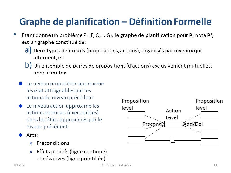 Graphe de planification – Définition Formelle