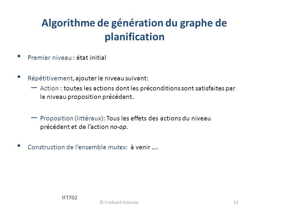 Algorithme de génération du graphe de planification