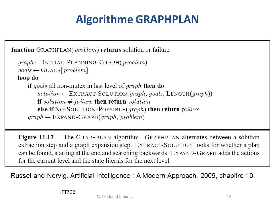 Algorithme GRAPHPLAN À l'origine, le graphe de planification est utilise pour planifier d'une autre façon que explorer un espace d'états.