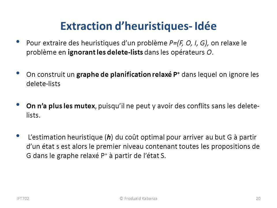 Extraction d'heuristiques- Idée