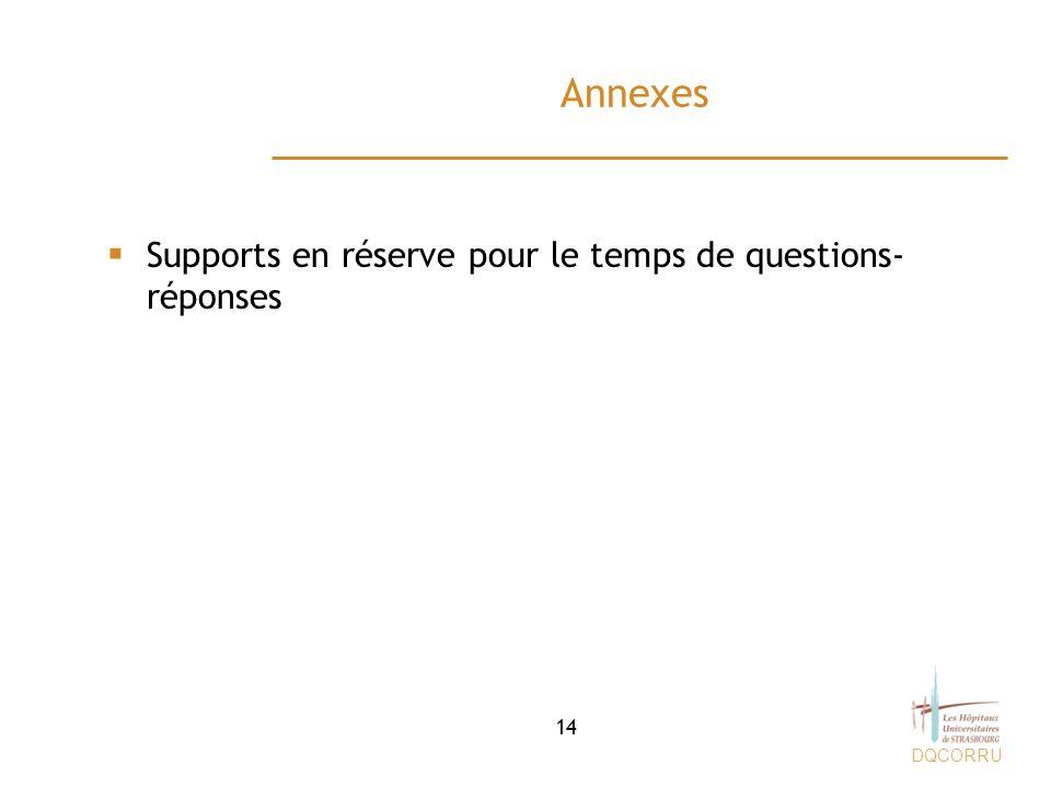 Annexes Supports en réserve pour le temps de questions-réponses