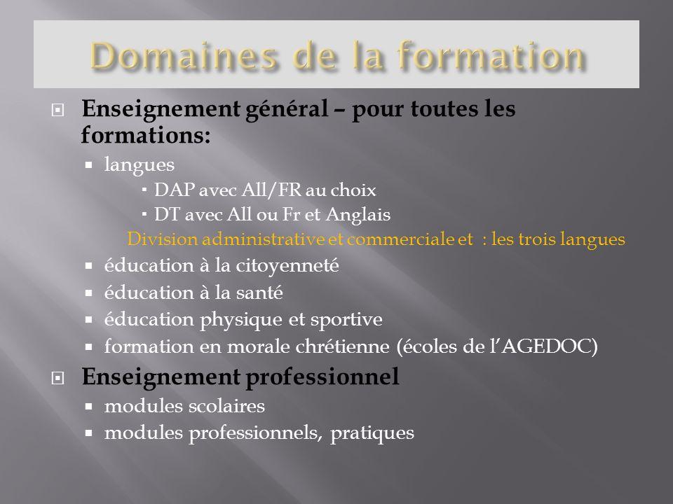 Domaines de la formation