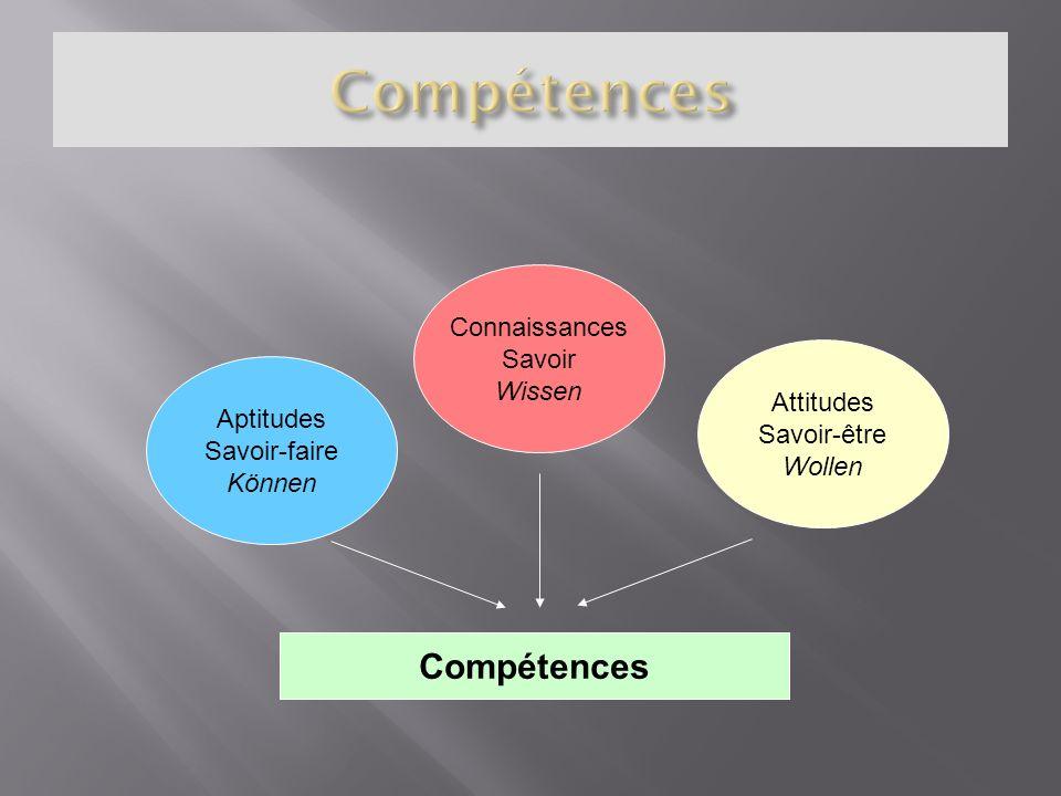 Compétences Compétences Connaissances Savoir Wissen Attitudes