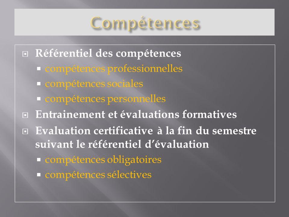 Compétences Référentiel des compétences