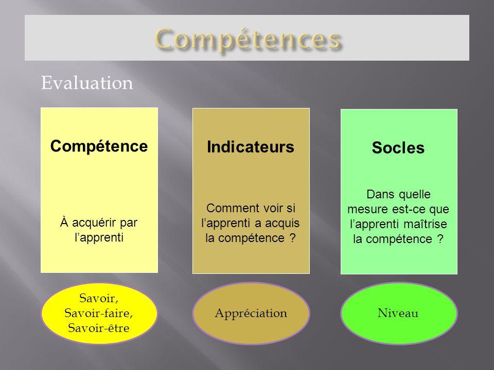 Compétences Evaluation Compétence Indicateurs Socles