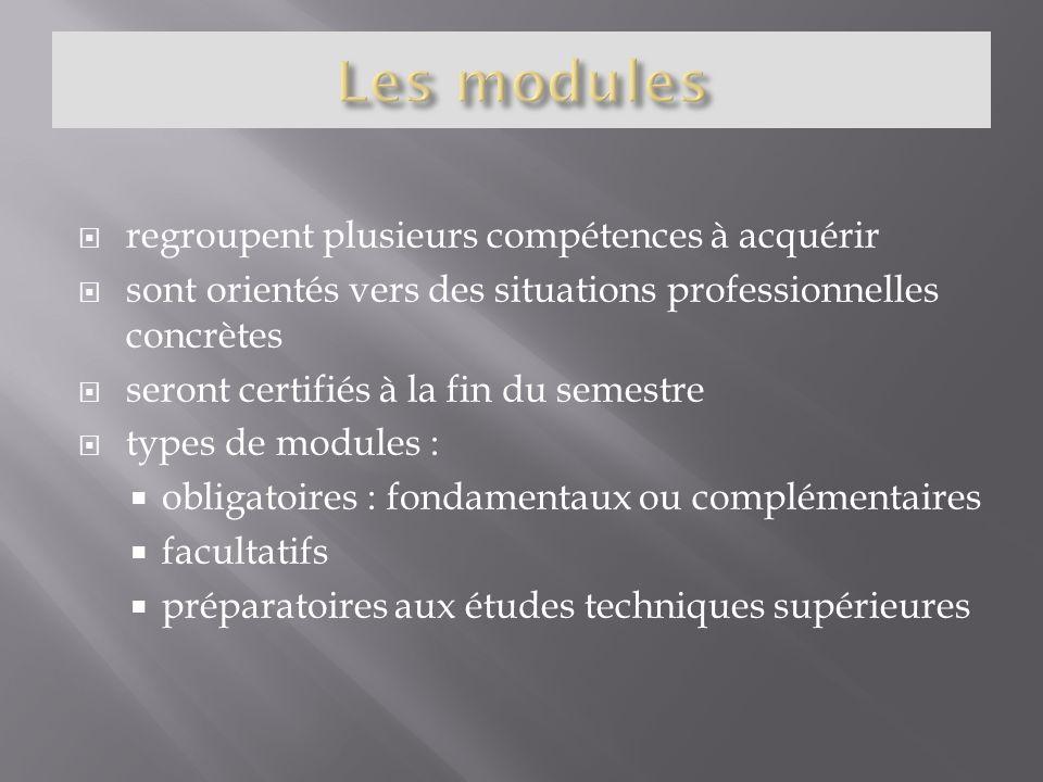 Les modules regroupent plusieurs compétences à acquérir