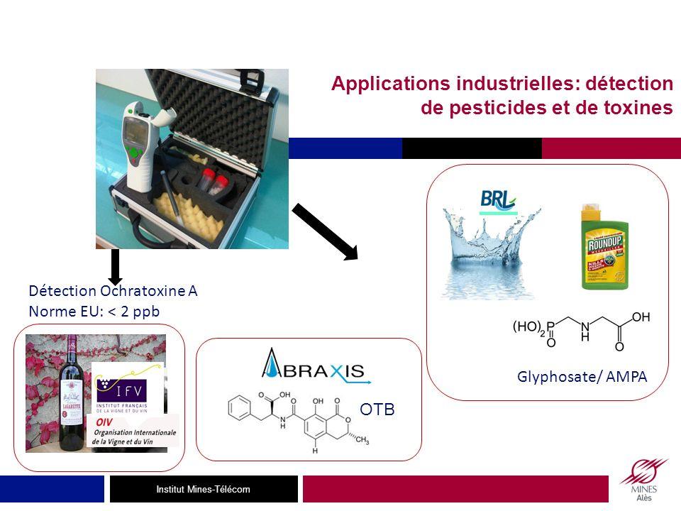 Applications industrielles: détection de pesticides et de toxines