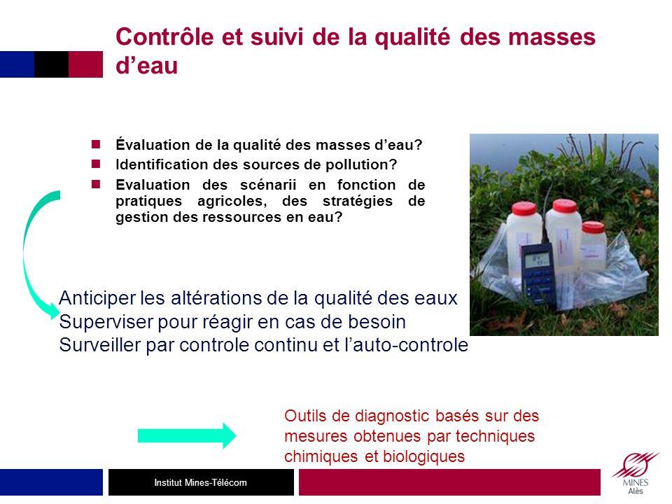 Contrôle et suivi de la qualité des masses d'eau