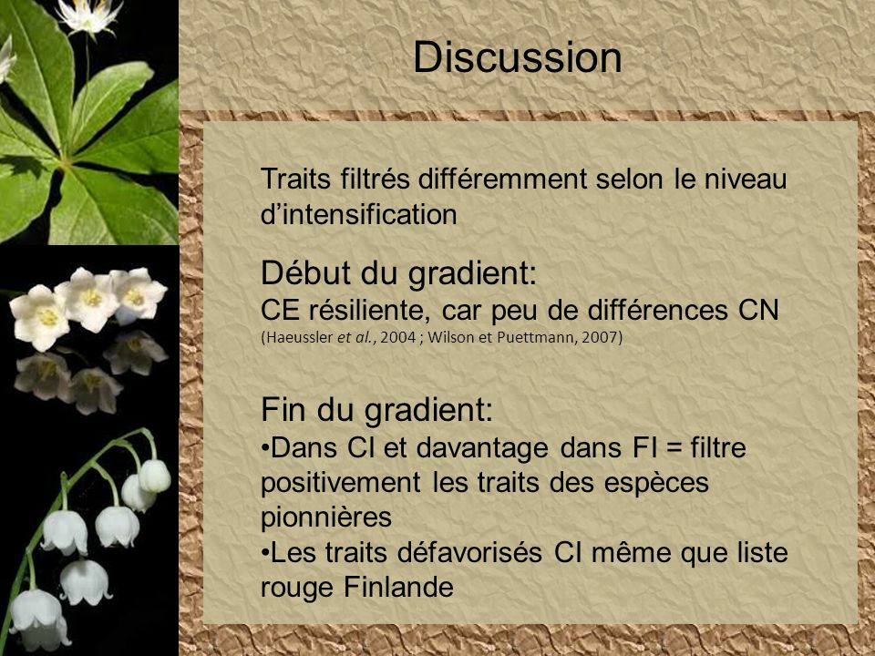Discussion Début du gradient: Fin du gradient: