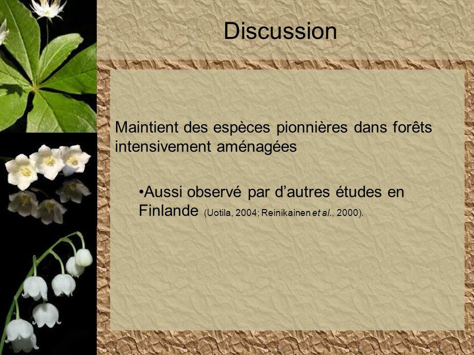 Discussion Maintient des espèces pionnières dans forêts intensivement aménagées.