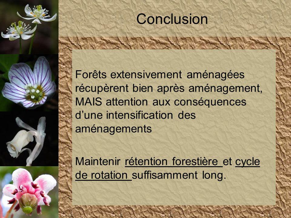 Conclusion Forêts extensivement aménagées récupèrent bien après aménagement, MAIS attention aux conséquences d'une intensification des aménagements.