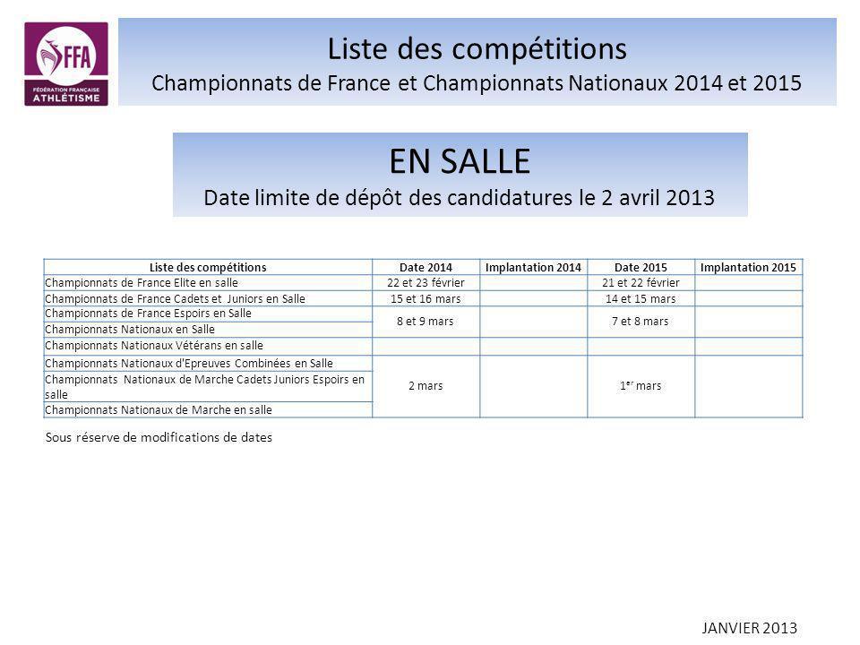 Liste des compétitions