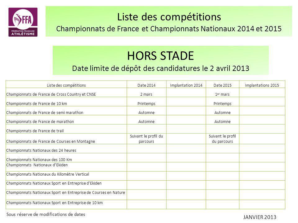 Liste des compétitions Championnats de France et Championnats Nationaux 2014 et 2015