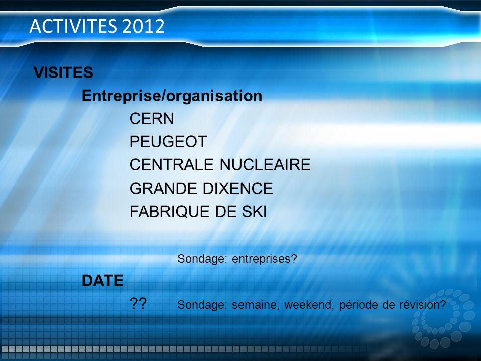 ACTIVITES 2012 VISITES Entreprise/organisation CERN PEUGEOT