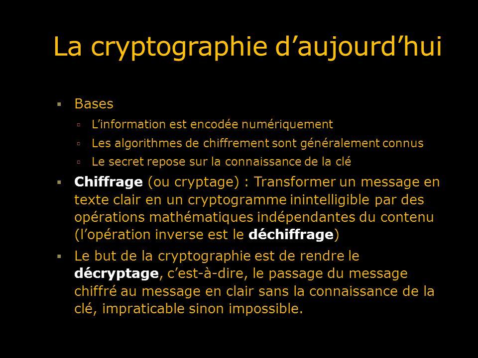 La cryptographie d'aujourd'hui