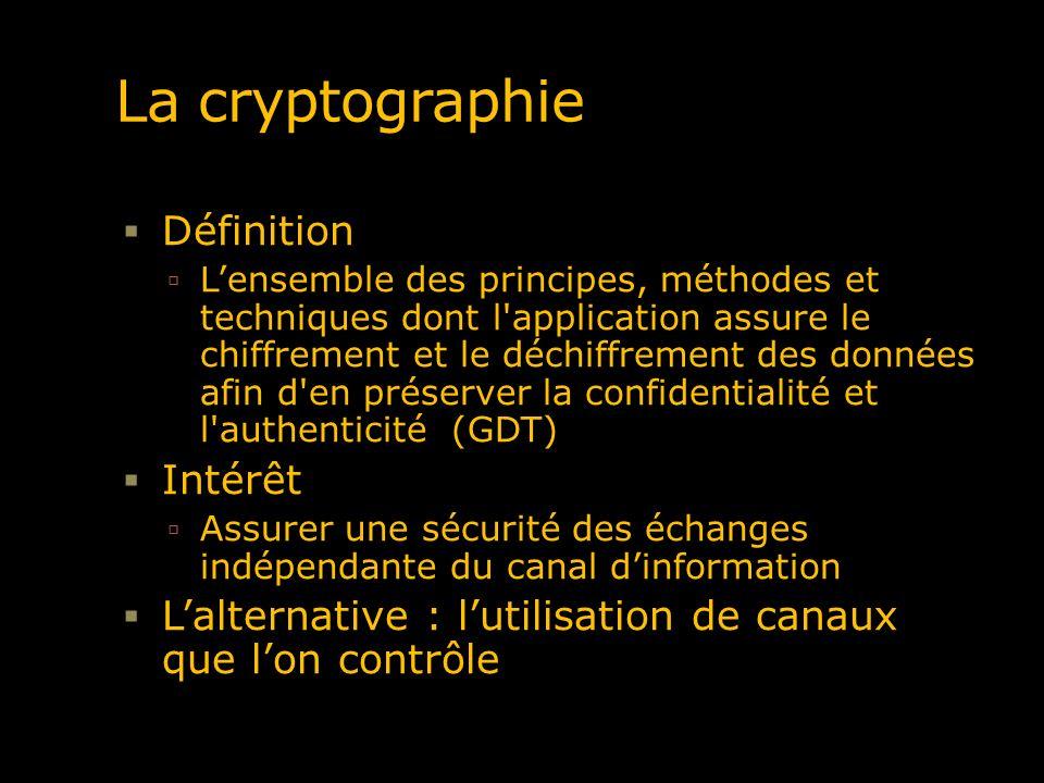 La cryptographie Définition Intérêt