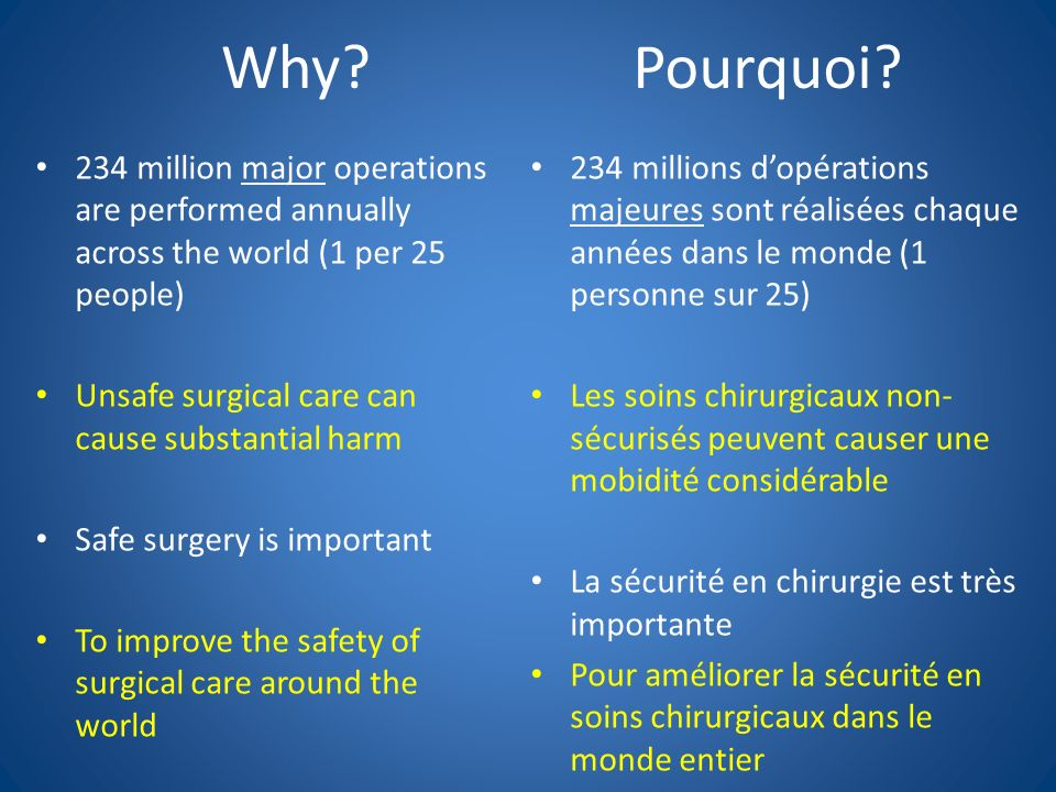 Why Pourquoi 234 million major operations are performed annually across the world (1 per 25 people)