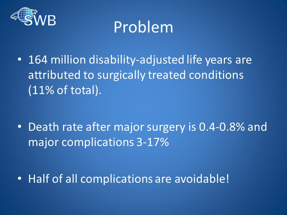 Problem 164 million disability-adjusted life years are attributed to surgically treated conditions (11% of total).