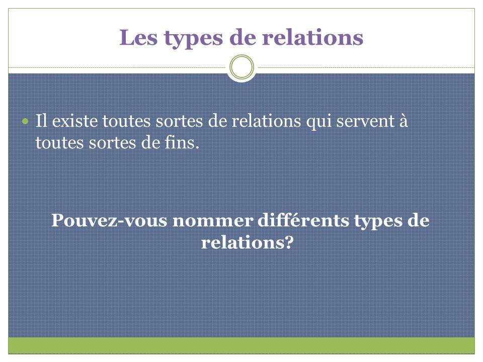 Pouvez-vous nommer différents types de relations