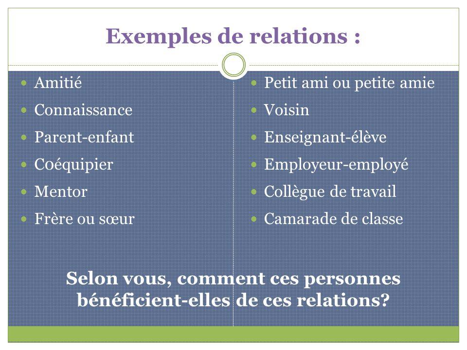 Exemples de relations :