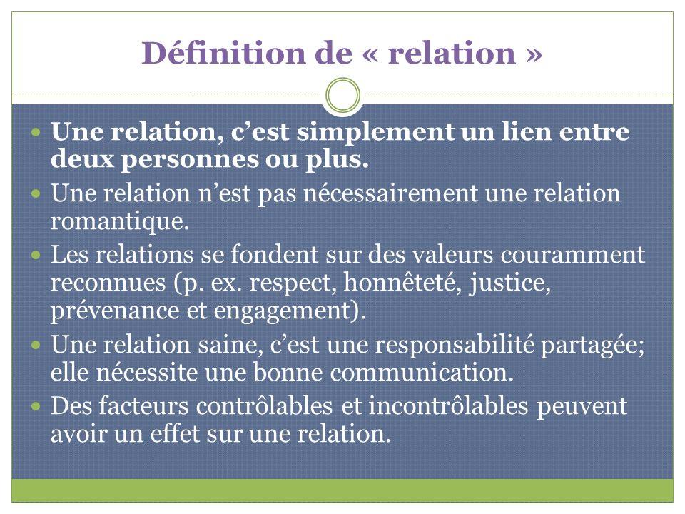 Définition de « relation »
