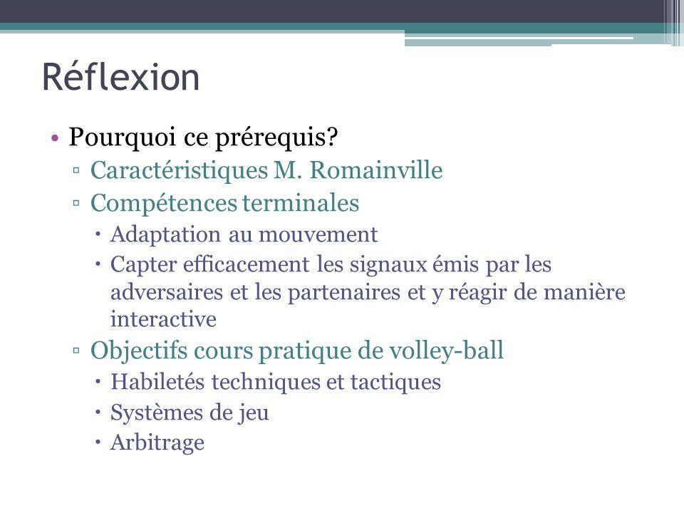 Réflexion Pourquoi ce prérequis Caractéristiques M. Romainville