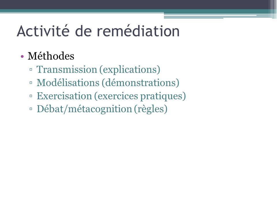 Activité de remédiation