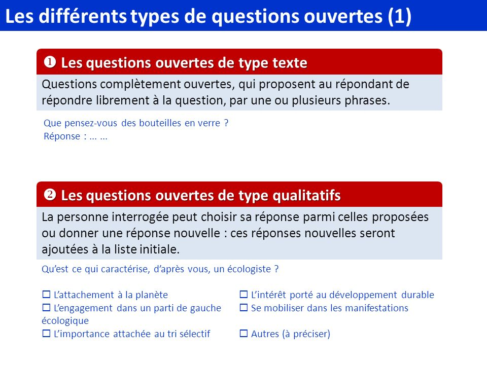 Les différents types de questions ouvertes (1)
