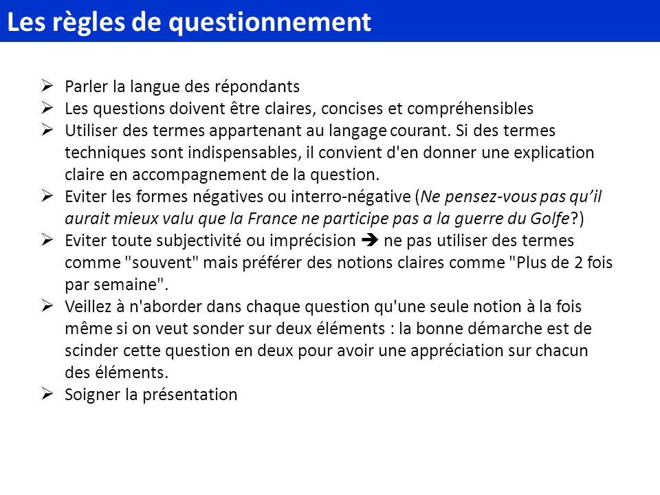 Les règles de questionnement