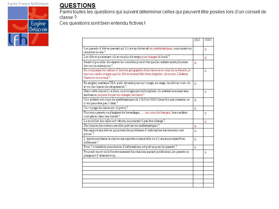 QUESTIONS Parmi toutes les questions qui suivent déterminer celles qui peuvent être posées lors d'un conseil de classe