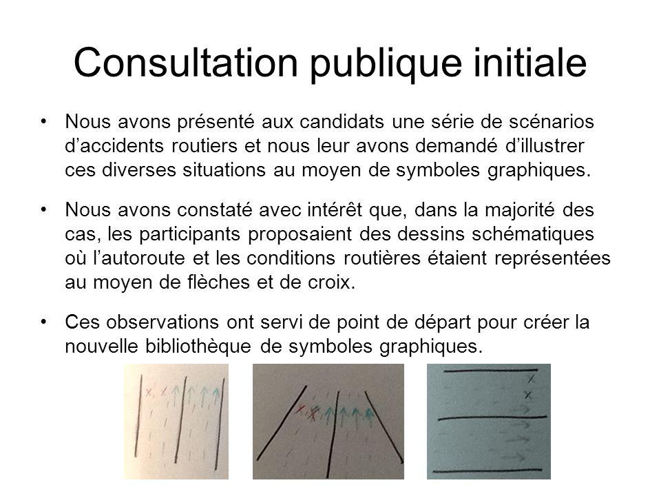 Consultation publique initiale