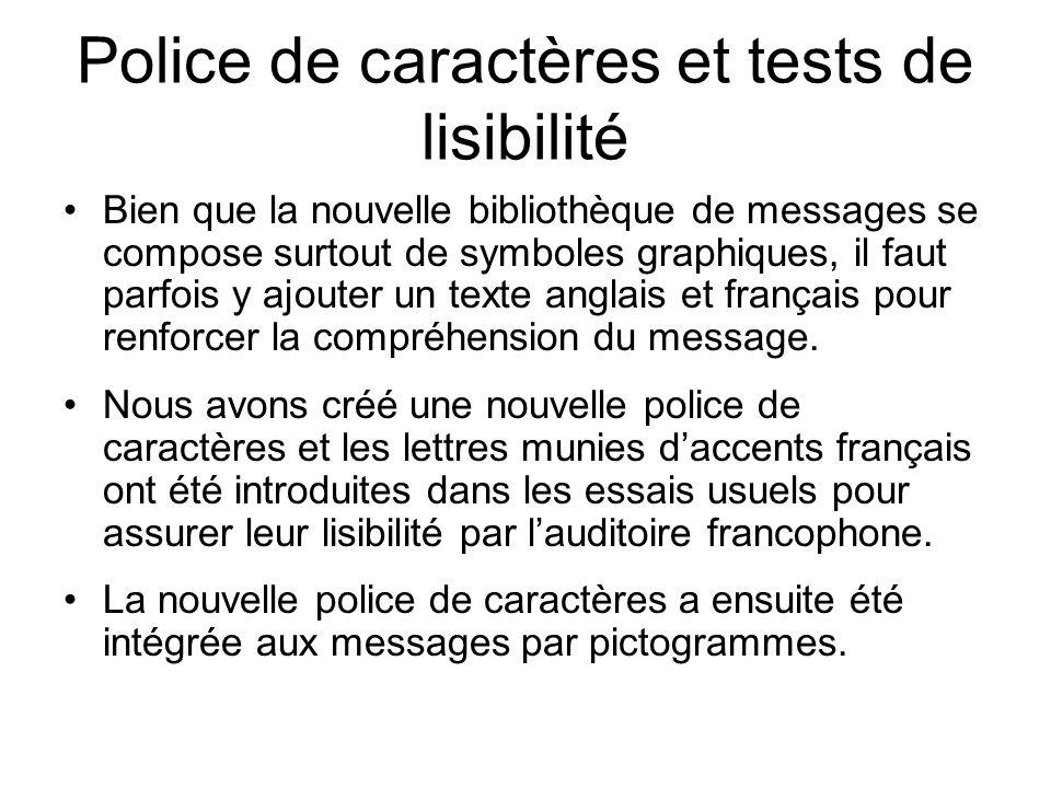 Police de caractères et tests de lisibilité
