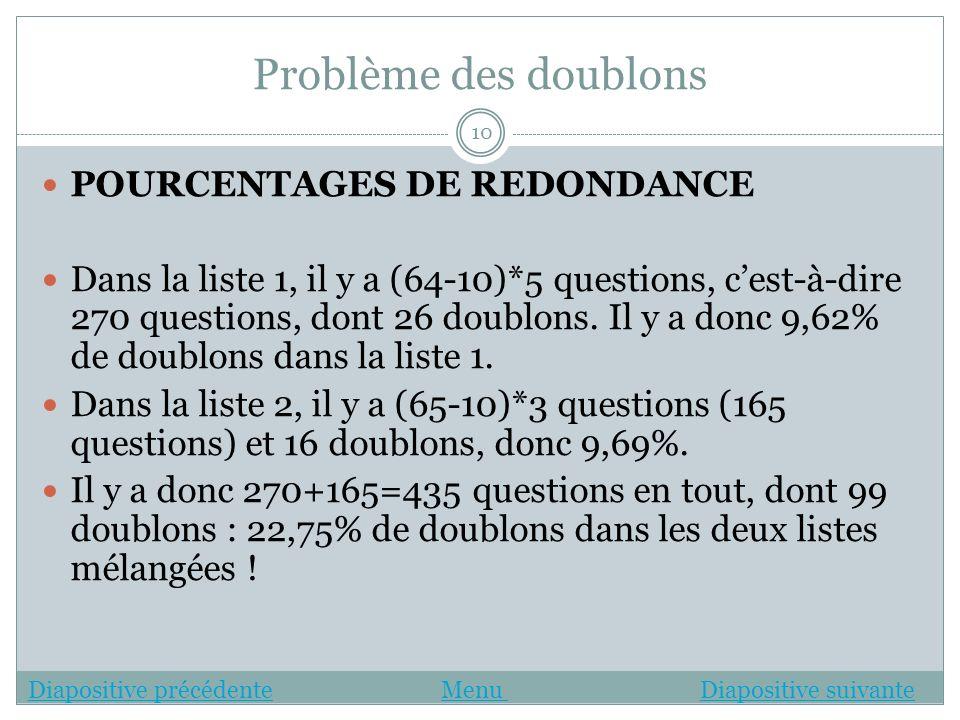 Problème des doublons Pourcentages de redondance