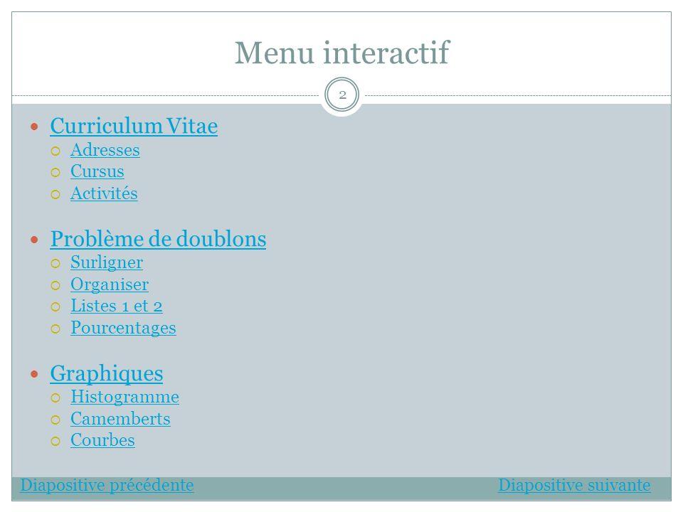 Menu interactif Curriculum Vitae Problème de doublons Graphiques