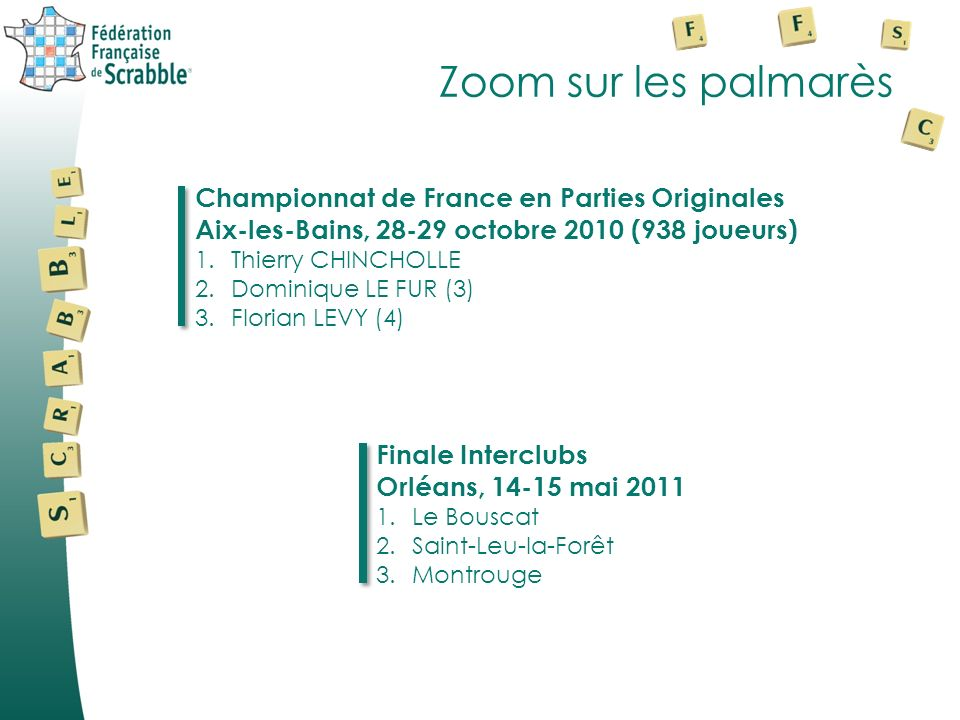 Zoom sur les palmarès Championnat de France en Parties Originales